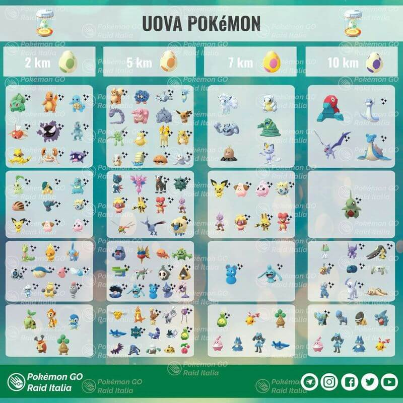Все яйца в Pokemon GO: 2, 5, 7, 10 км