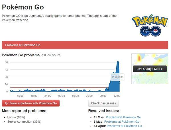 Проблема с авторизацией в Pokemon GO (PTC)