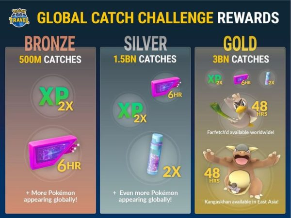 pgt_globalrewards_en
