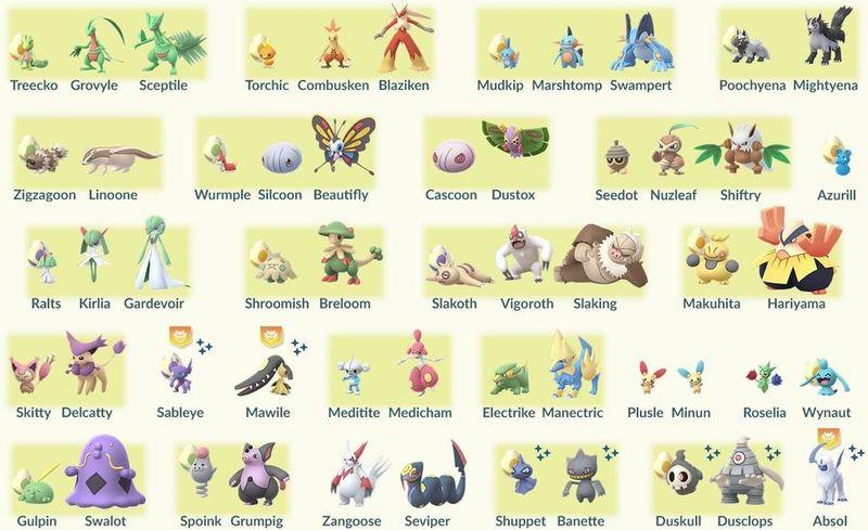 3 поколение покемонов: 50 новых покемонов в Pokemon GO