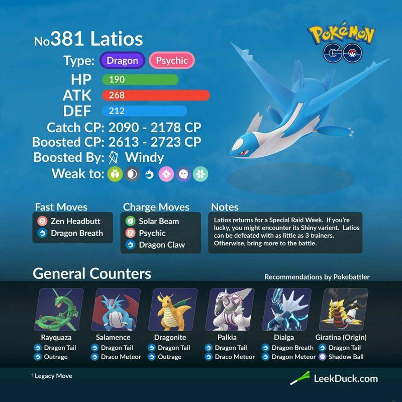 Латиос (Latios) и Латиас (Latias) в Pokemon GO - гайд по легендарным покемонам