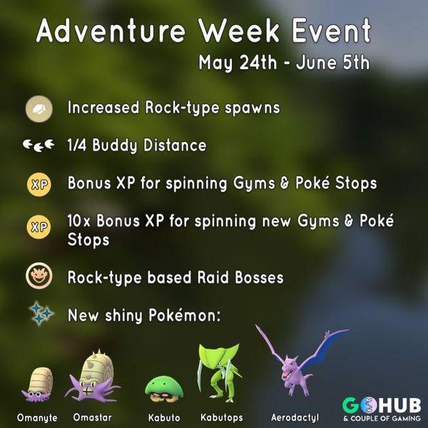 Неделя приключений в Pokemon GO