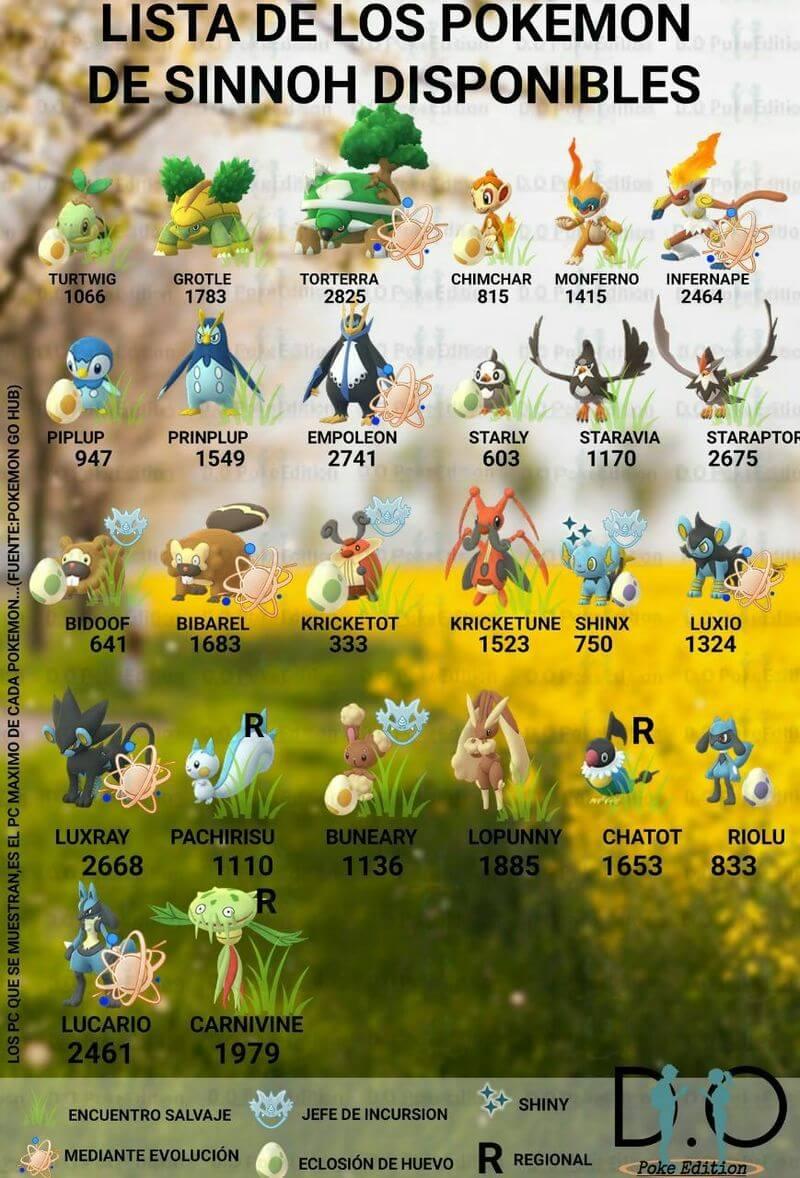 Все новые покемоны 4 поколения (1 волна) в Pokemon GO и где их поймать