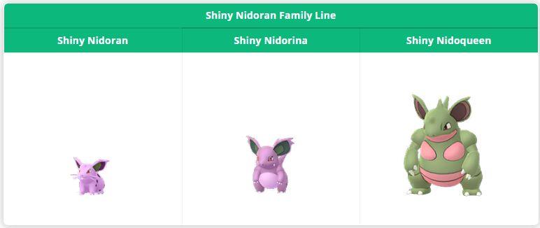 БлестящийNidoran,Nidorina иNidoqueen в Pokemon GO