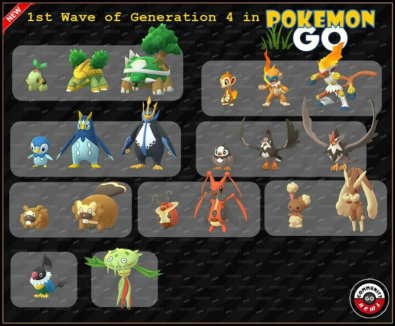 4 поколение в Pokemon GO: первые покемоны появились в игре!