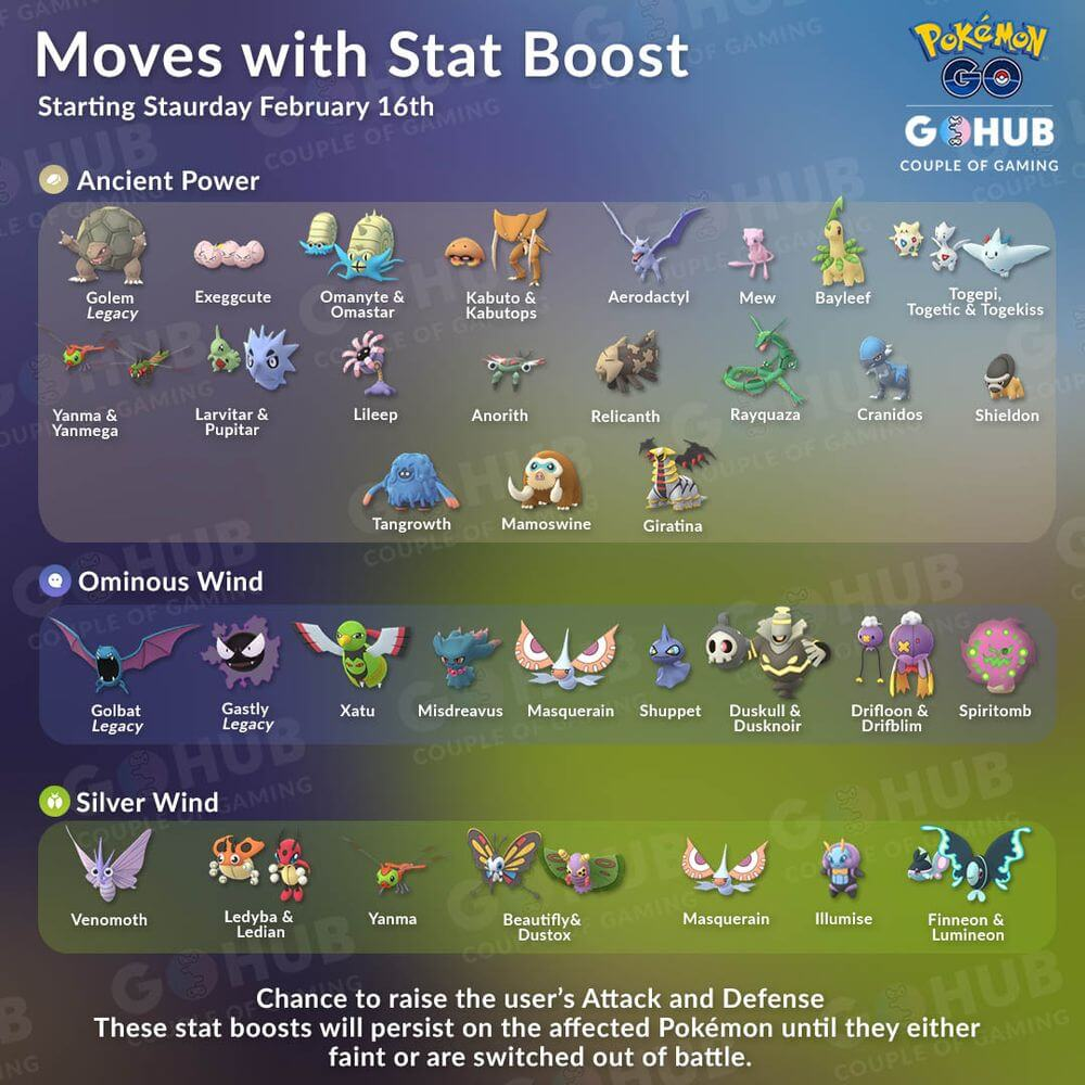 Буст характеристик (Stat Boost) в Pokemon GO