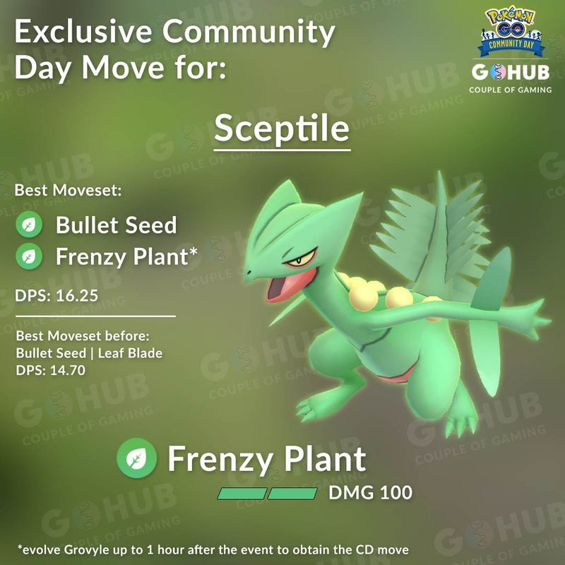 День Сообщества Pokemon GO в марте - Трикко!