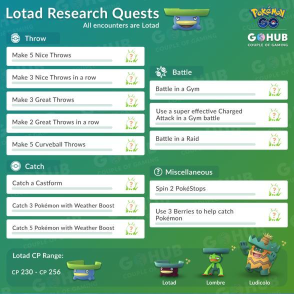 Погодный ивент (День исследований) в Pokemon GO!