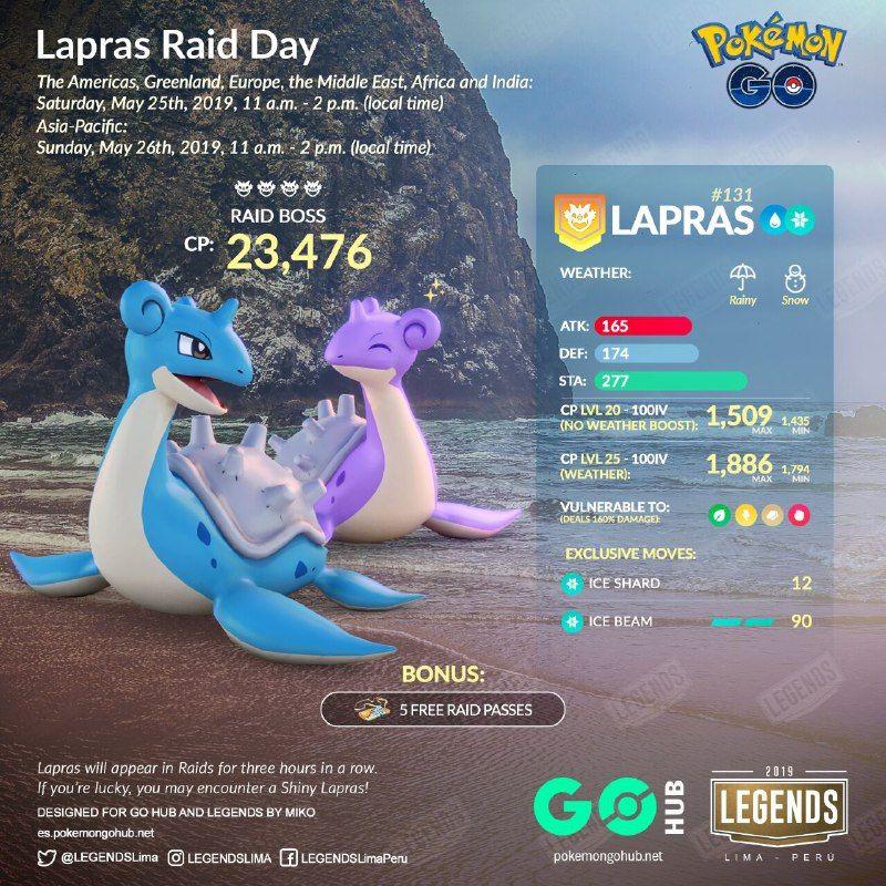 Невероятная неделя рейдов в Pokemon GO!