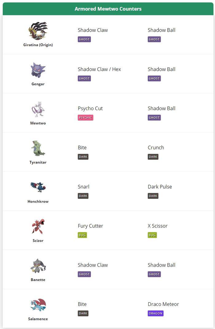 Бронированный Мьюту (Armored Form Mewto) - рейд босс в Pokemon GO