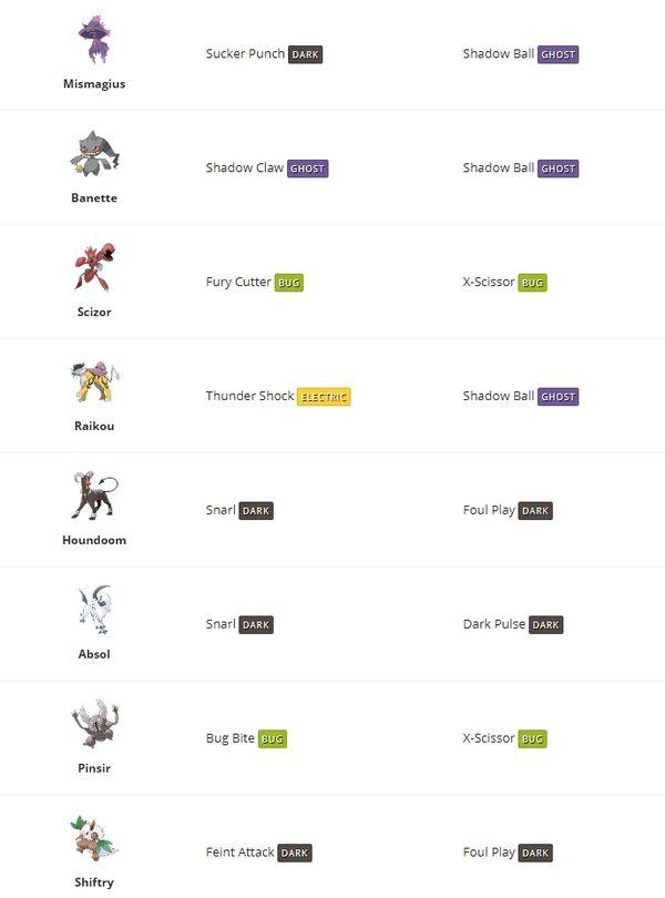 Deoxys (Скоростная форма Деоксис) - EX-рейд босс в Pokemon GO