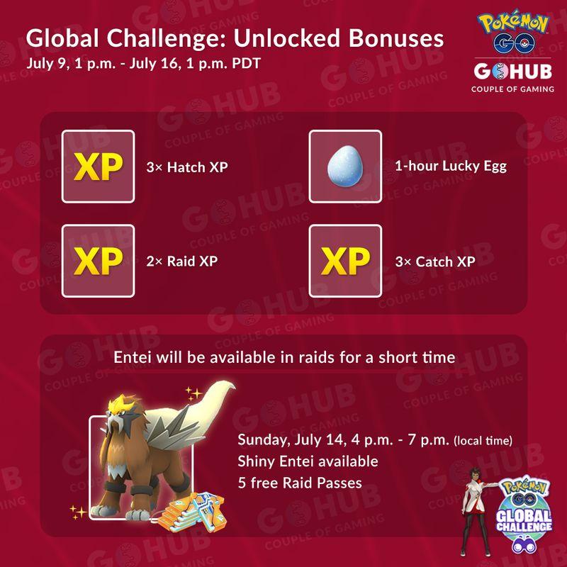 Крутые бонусы (награды) в Pokemon GO и шайни Энтей в рейдах