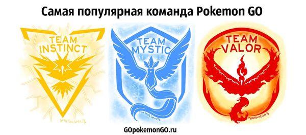 Самая популярная команда Покемон ГО