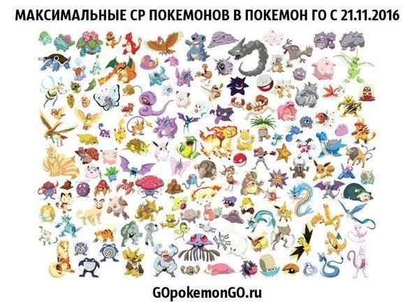 Новые максимальные CP покемонов в Покемон ГО