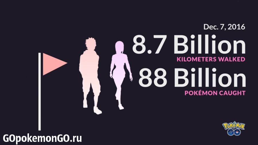 "Тренеры Pokemon GO ""нашагали"" более 8 миллирдов километров"