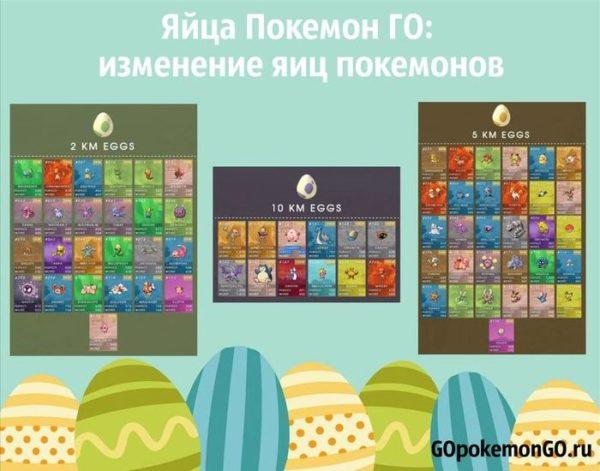Яйца Покемон ГО: изменение яиц покемонов
