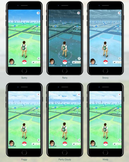 погода в Pokemon GO