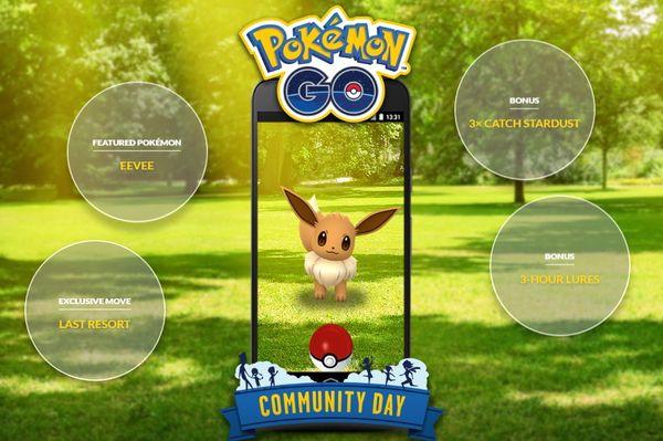 День Сообщества Pokemon GO в декабре - все покемоны вместе!
