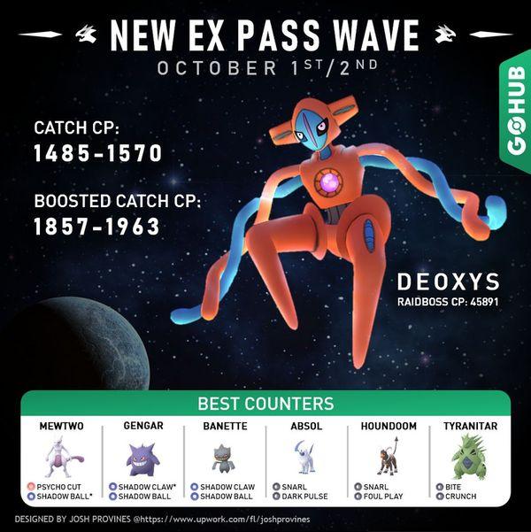 Покедайджест Покемон ГО #16 - анонс волны EX пассов с Деоксисом и новая одежда