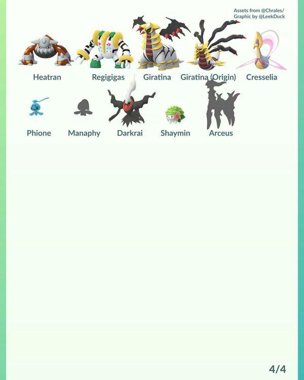 Покемоны 4 поколения Pokemon GO уже в сетевом трафике!