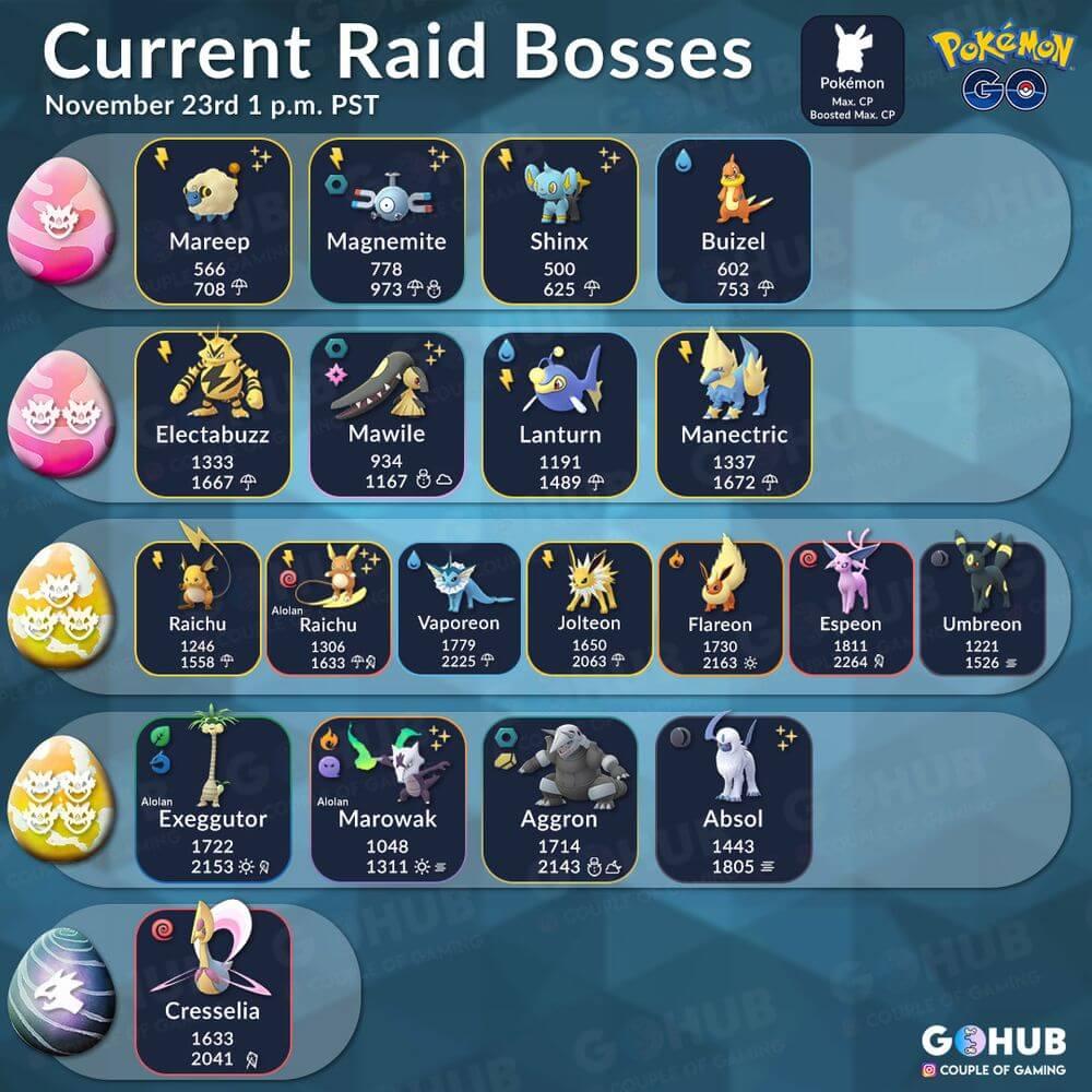 Рейд боссы Pokemon GO - ноябрь 2018 (Ивилюции)