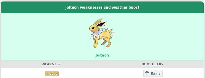 Jolteon (Джолтеон) - рейд босс в Pokemon GO