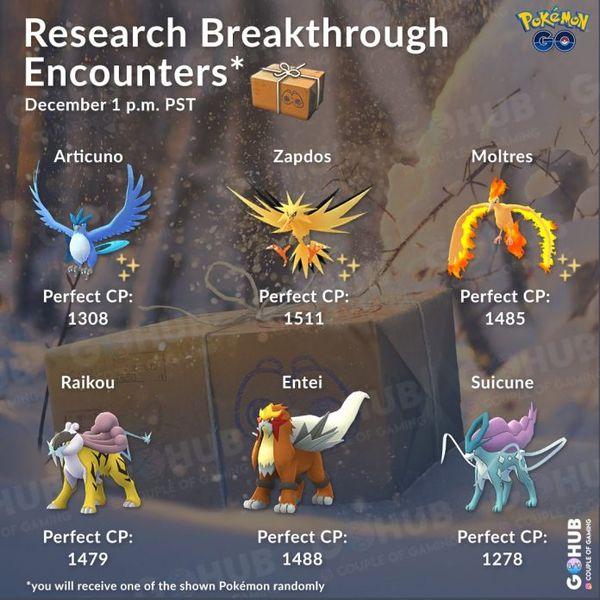 Квесты Pokemon GO в декабре 2018: Легендарные покемоны!