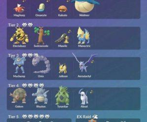 Текущие рейд боссы Pokemon GO (конец ноября 2018)