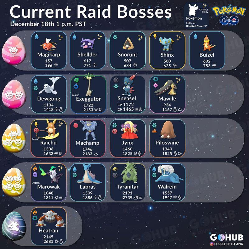 Все рейд боссы Pokemon GO - декабрь 2018