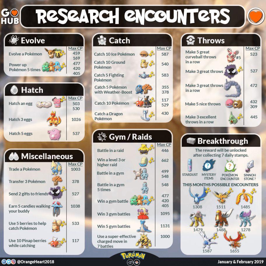 Все квесты Pokemon GO в январе и феврале (+награды)