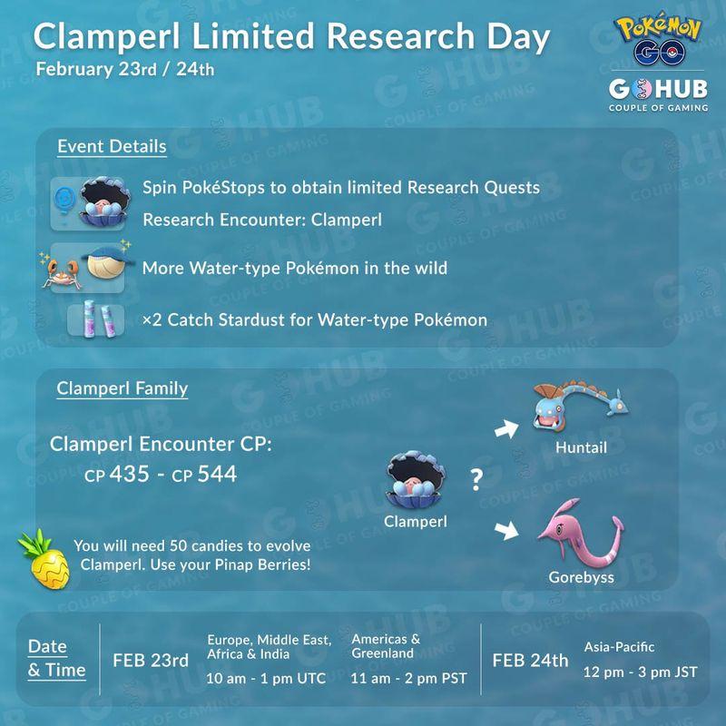 Исследовательский ивент в Pokemon GO: Clamperl (Кламперл)!